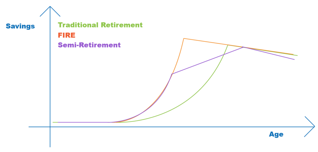 comparison graph e1560118220186